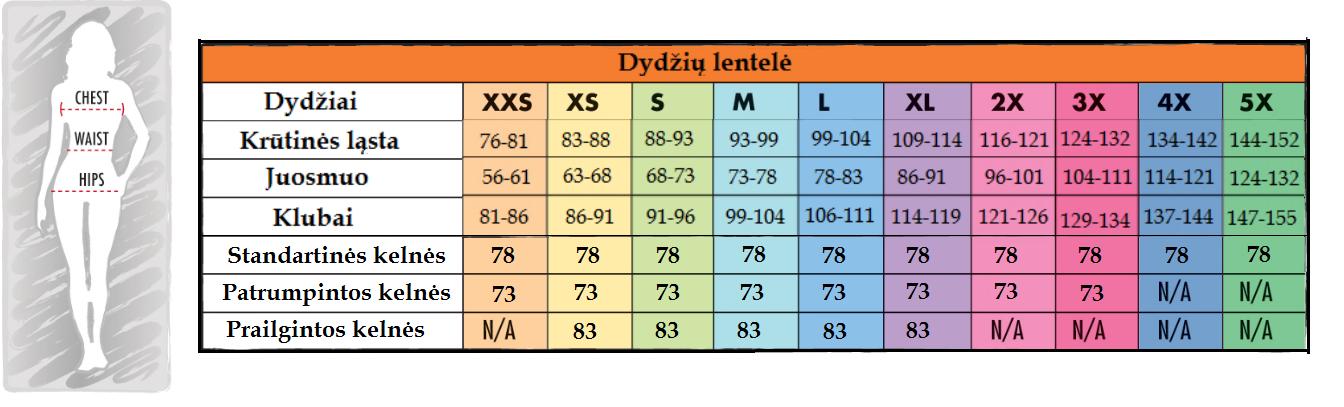 MOT DYDZIU LENTELE